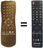 Replacement remote control GOLD TOP MINIMAX-GOLDTOP