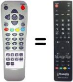 Replacement remote control POWER SKY PS1900CICR