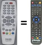 Replacement remote control Dreambox DM 500 S