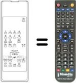Replacement remote control Hisawa 21 GALAXY BLACK
