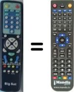Replacement remote control Bigsat DSR5500 DELUXE